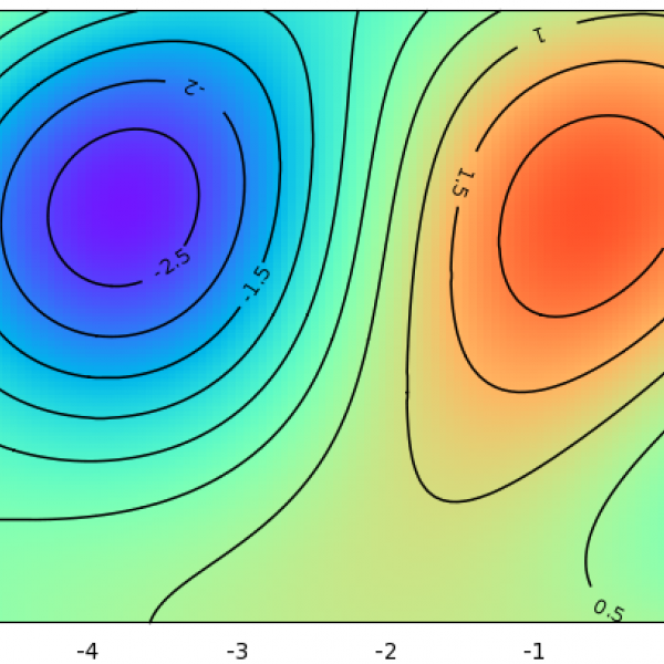 Thumbnail for Hyperparameter Tuning of Deep Learning Algorithm